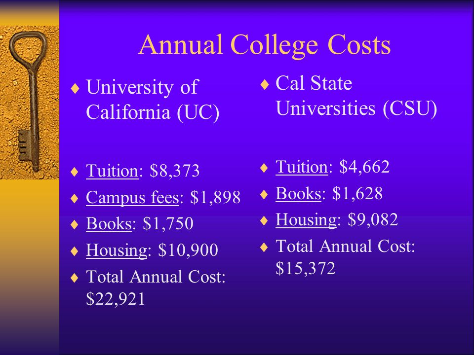 Annual College Costs  University of California (UC)  Tuition: $8,373  Campus fees: $1,898  Books: $1,750  Housing: $10,900  Total Annual Cost: $22,921  Cal State Universities (CSU)  Tuition: $4,662  Books: $1,628  Housing: $9,082  Total Annual Cost: $15,372