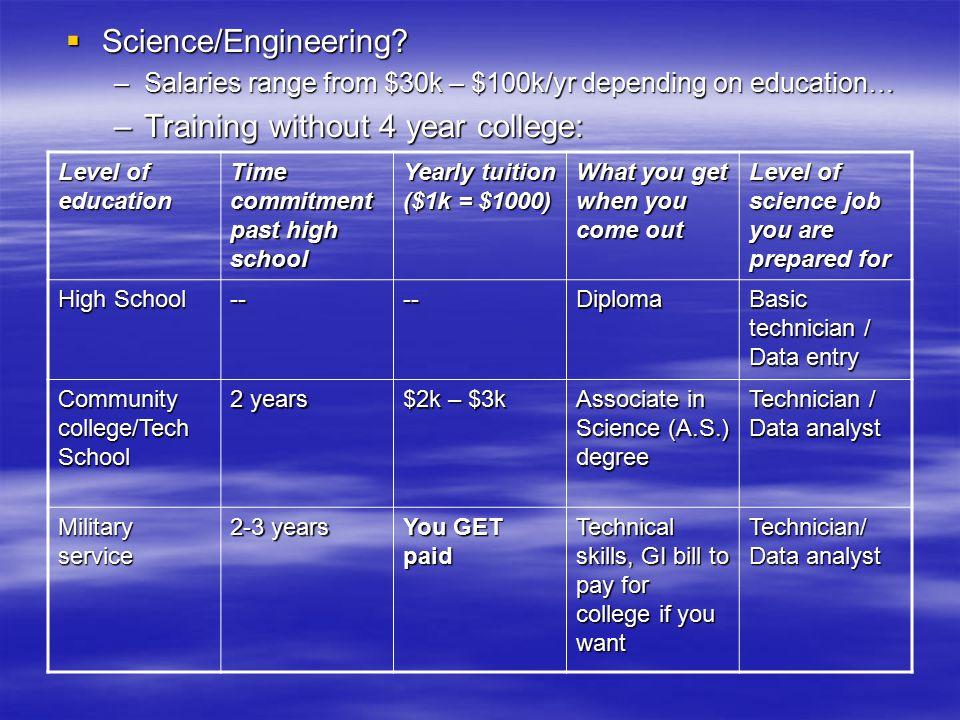  Science/Engineering.