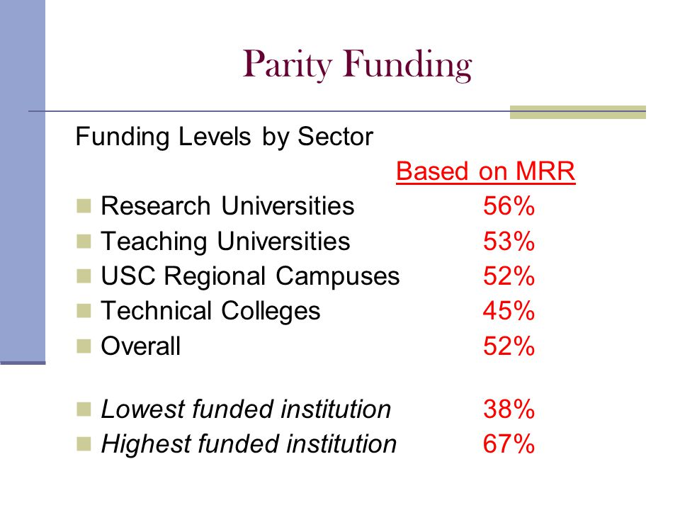 Parity Funding Funding Levels by Sector Based on MRR Research Universities56% Teaching Universities53% USC Regional Campuses52% Technical Colleges45%