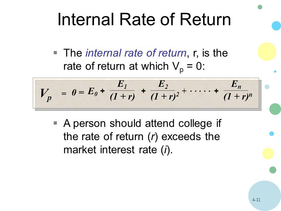 4-11 Internal Rate of Return VpVp = 0 = E0E0 + E1E1 (1 + r) + EnEn (1 + r) n E2E2 (1 + r) 2 + +.....