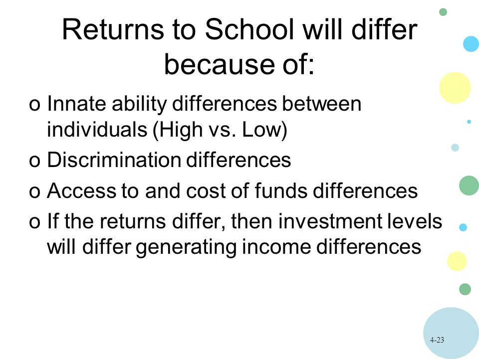 4-23 Returns to School will differ because of: oInnate ability differences between individuals (High vs.