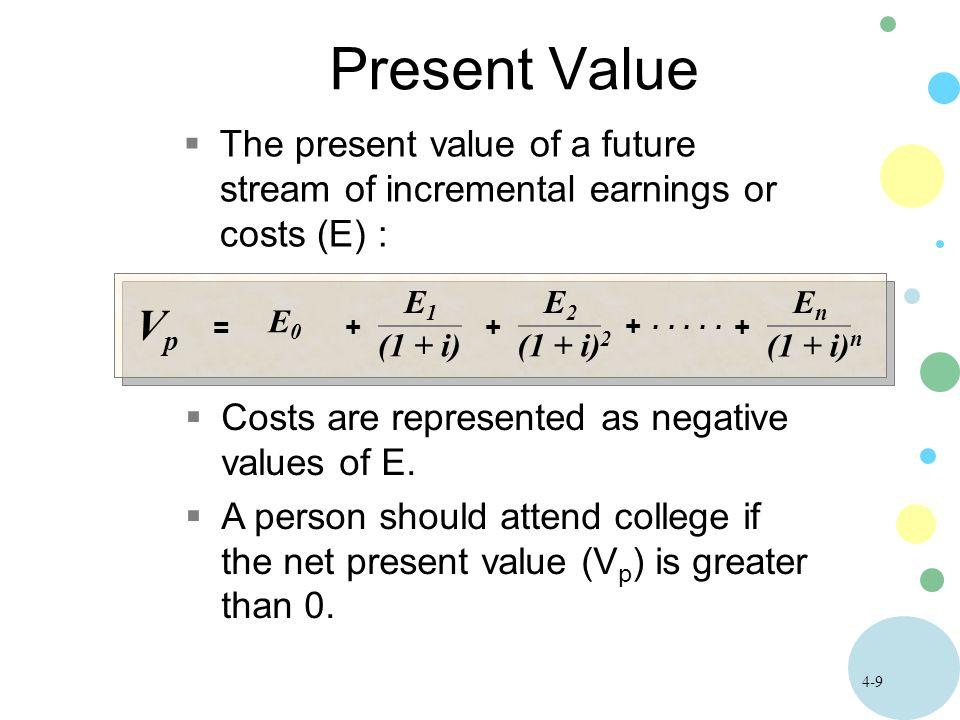 4-9 Present Value VpVp = E0E0 + E1E1 (1 + i) + EnEn (1 + i) n E2E2 (1 + i) 2 + +.....