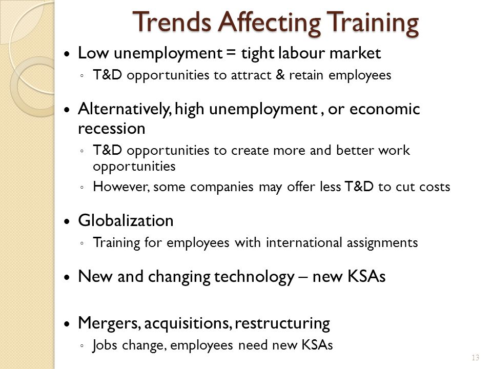 Training Process Model 1.Needs assessment 2. Design training objectives 3.