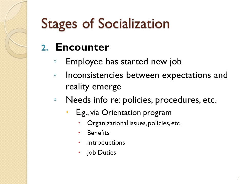 8 Stages of Socialization 2.