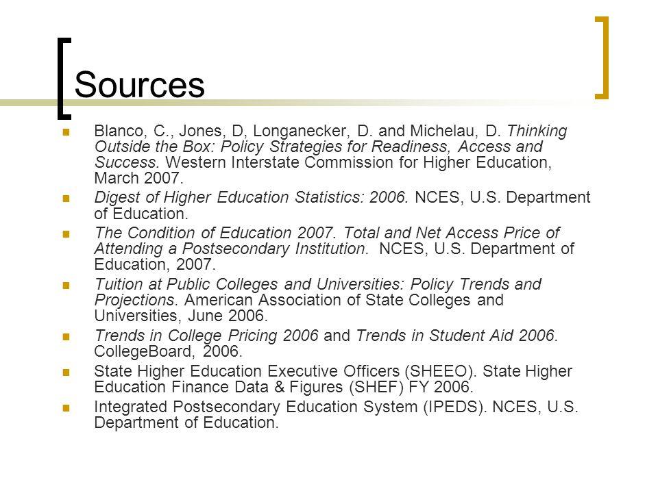 Sources Blanco, C., Jones, D, Longanecker, D. and Michelau, D.