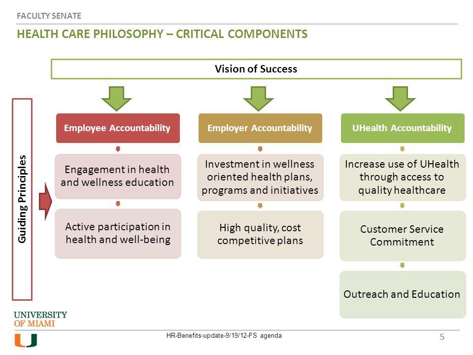 Questions? HR-Benefits-update-9/19/12-FS agenda16