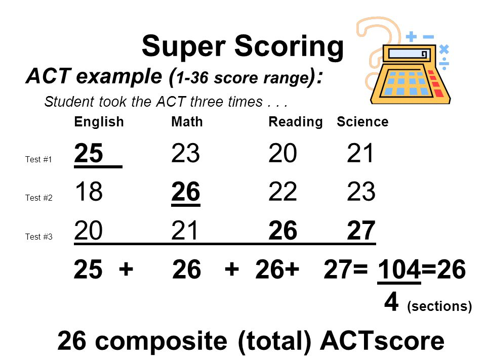 Super Scoring ACT example ( 1-36 score range ): Student took the ACT three times...