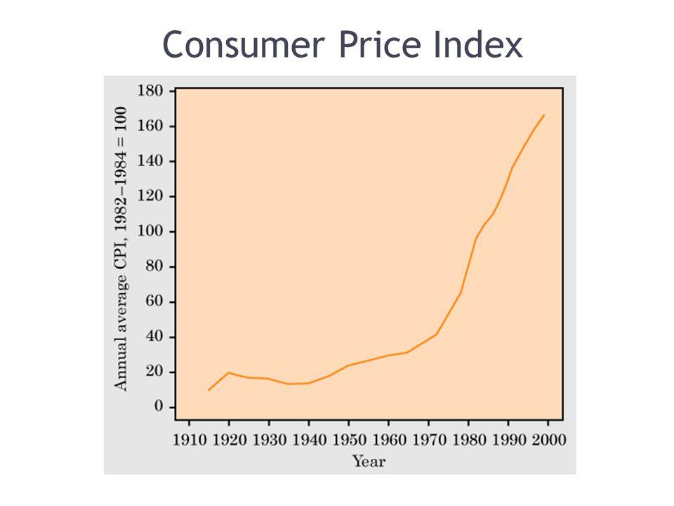 Consumer Price Index 12