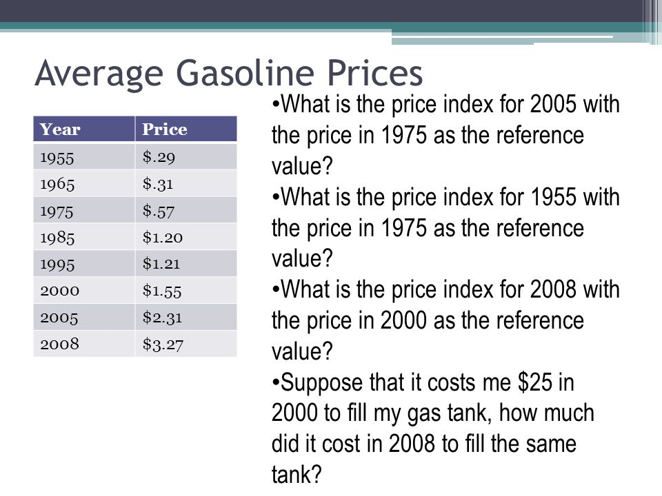 Average Gasoline Prices YearPrice 1955$.29 1965$.31 1975$.57 1985$1.20 1995$1.21 2000$1.55 2005$2.31 2008$3.27 What is the price index for 2005 with the price in 1975 as the reference value.