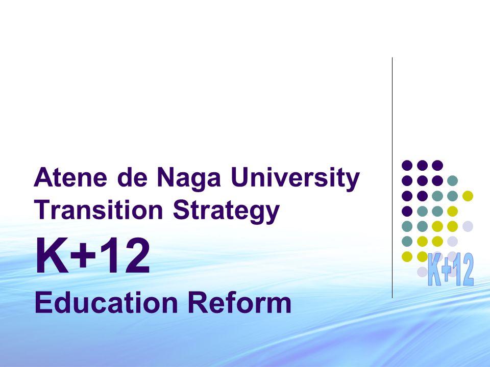 Atene de Naga University Transition Strategy K+12 Education Reform