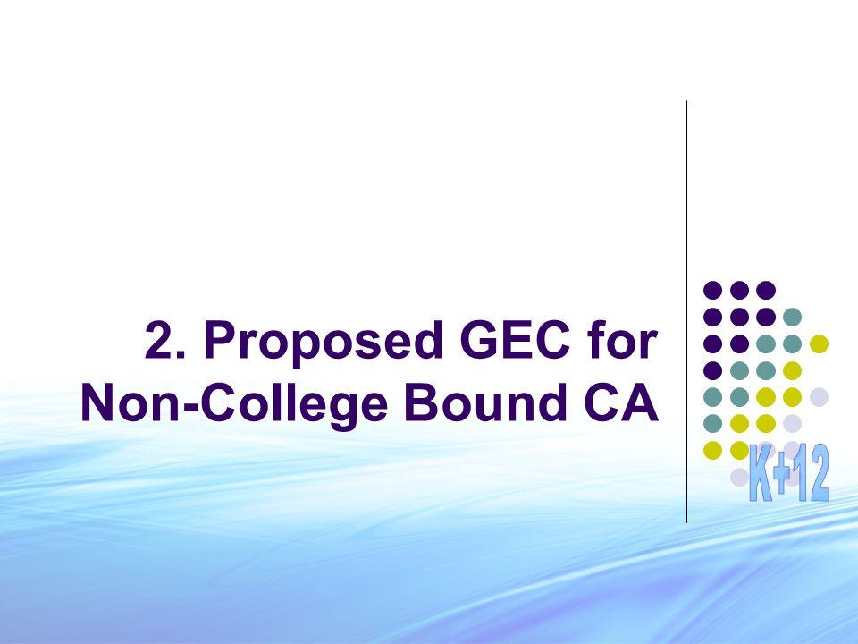 2. Proposed GEC for Non-College Bound CA