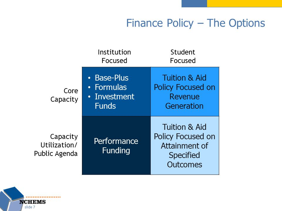 Finance Policy – The Options slide 7 Base-Plus Formulas Investment Funds Tuition & Aid Policy Focused on Revenue Generation Performance Funding Tuitio