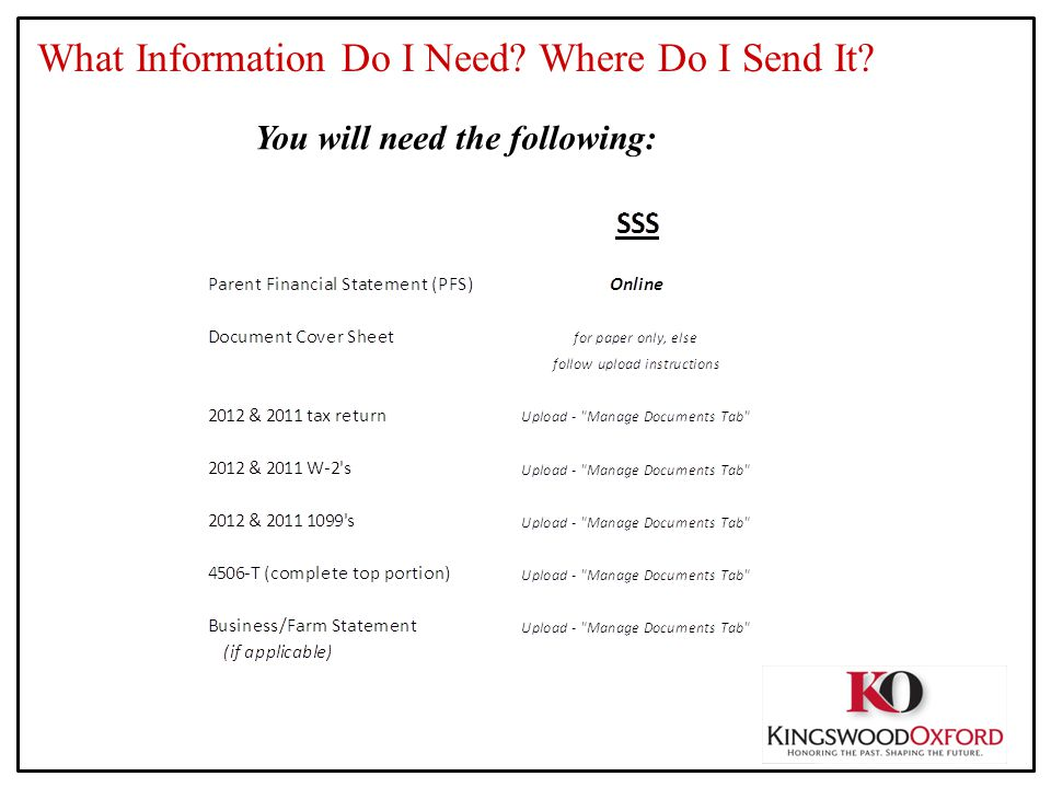 What Information Do I Need? Where Do I Send It? You will need the following: