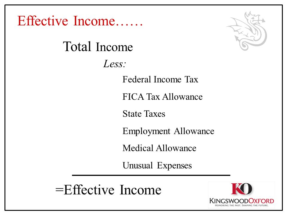 Effective Income…… Total Income Less: Federal Income Tax FICA Tax Allowance State Taxes Employment Allowance Medical Allowance Unusual Expenses ____________ =Effective Income