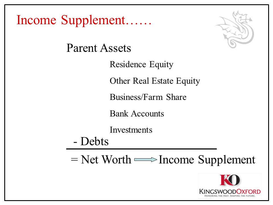 Income Supplement…… Parent Assets Residence Equity Other Real Estate Equity Business/Farm Share Bank Accounts Investments - Debts ____________ = Net W
