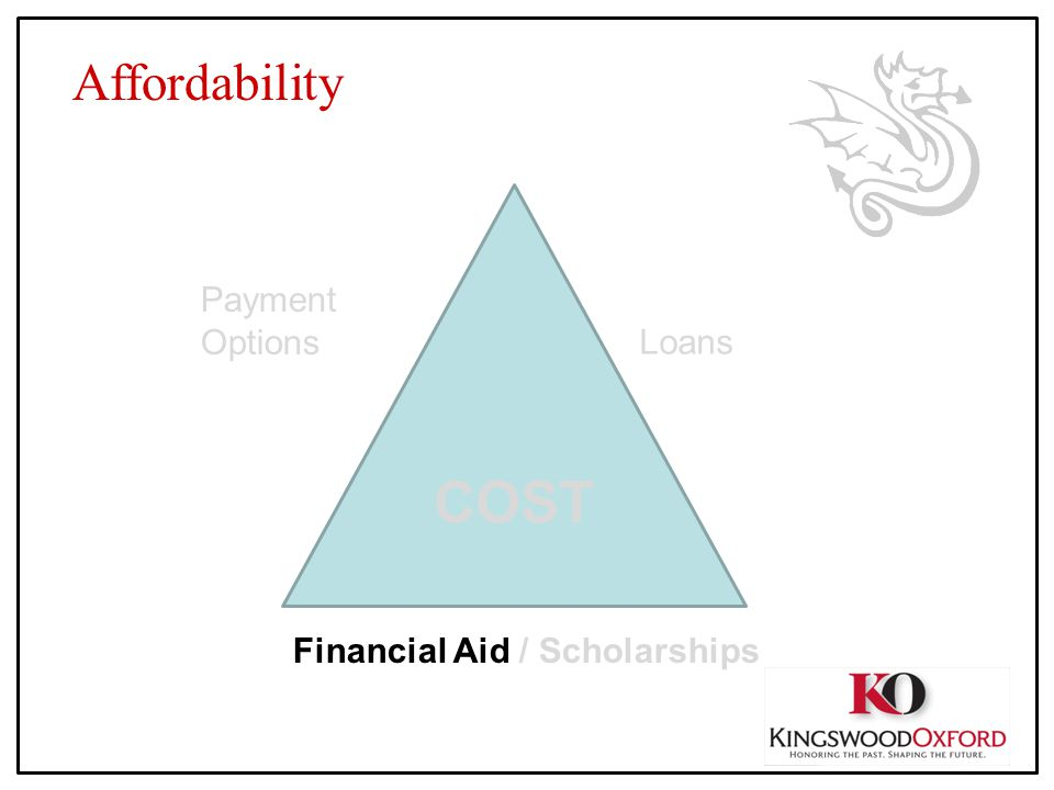 Affordability COST Payment Options Loans Financial Aid / Scholarships