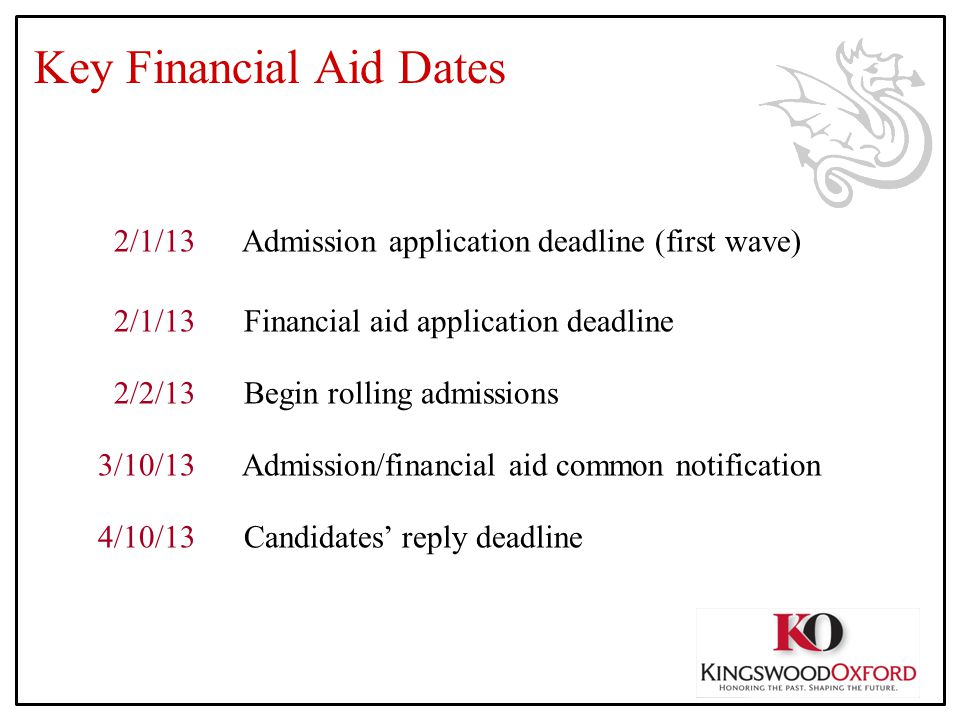 Key Financial Aid Dates 2/1/13 Admission application deadline (first wave) 2/1/13 Financial aid application deadline 3/10/13 Admission/financial aid common notification 4/10/13 Candidates' reply deadline 2/2/13 Begin rolling admissions