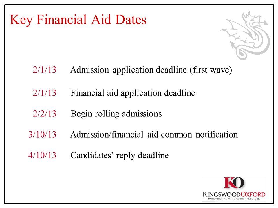 Key Financial Aid Dates 2/1/13 Admission application deadline (first wave) 2/1/13 Financial aid application deadline 3/10/13 Admission/financial aid c