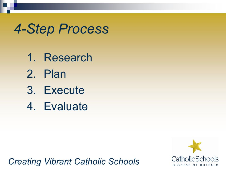 Creating Vibrant Catholic Schools 4-Step Process 1. Research 2. Plan 3. Execute 4. Evaluate