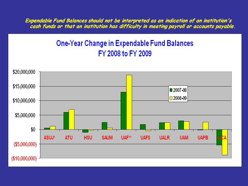 Expendable Fund Balances should not be interpreted as an indication of an institution s cash funds or that an institution has difficulty in meeting payroll or accounts payable.
