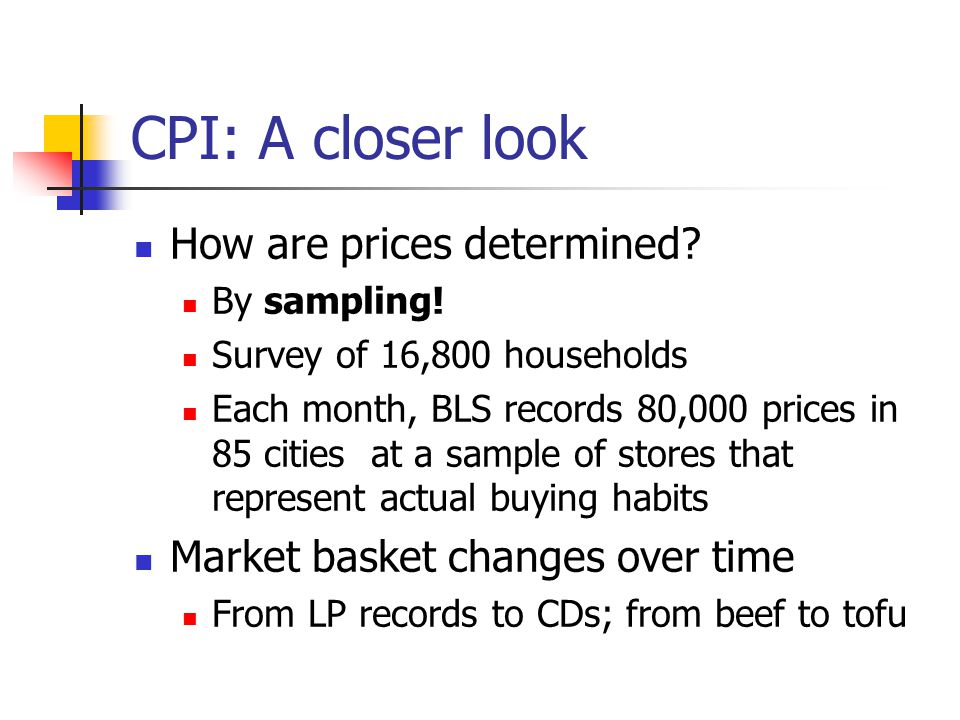 CPI: A closer look How are prices determined? By sampling! Survey of 16,800 households Each month, BLS records 80,000 prices in 85 cities at a sample