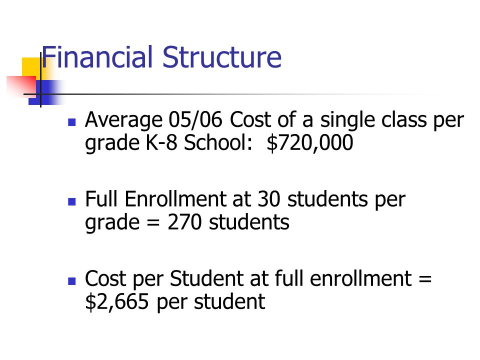 Financial Structure Average 05/06 Cost of a single class per grade K-8 School: $720,000 Full Enrollment at 30 students per grade = 270 students Cost per Student at full enrollment = $2,665 per student