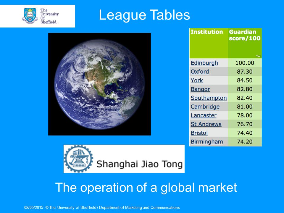 02/05/2015© The University of Sheffield / Department of Marketing and Communications League Tables The operation of a global market