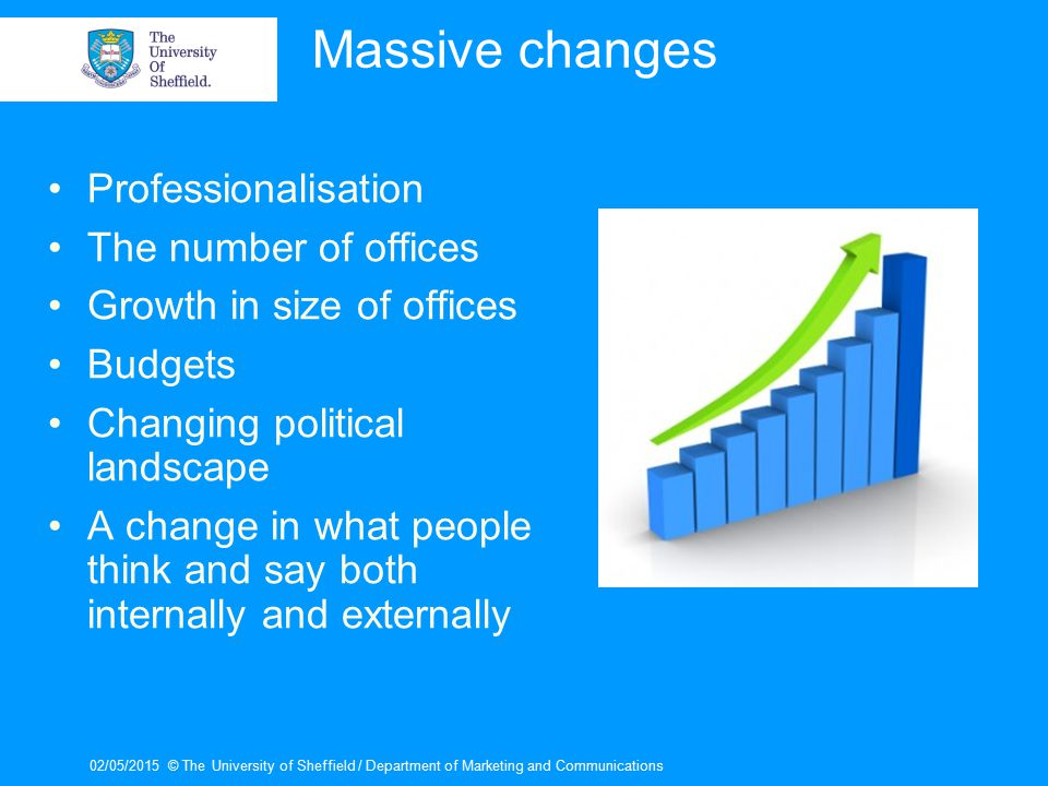02/05/2015© The University of Sheffield / Department of Marketing and Communications Massive changes Professionalisation The number of offices Growth in size of offices Budgets Changing political landscape A change in what people think and say both internally and externally