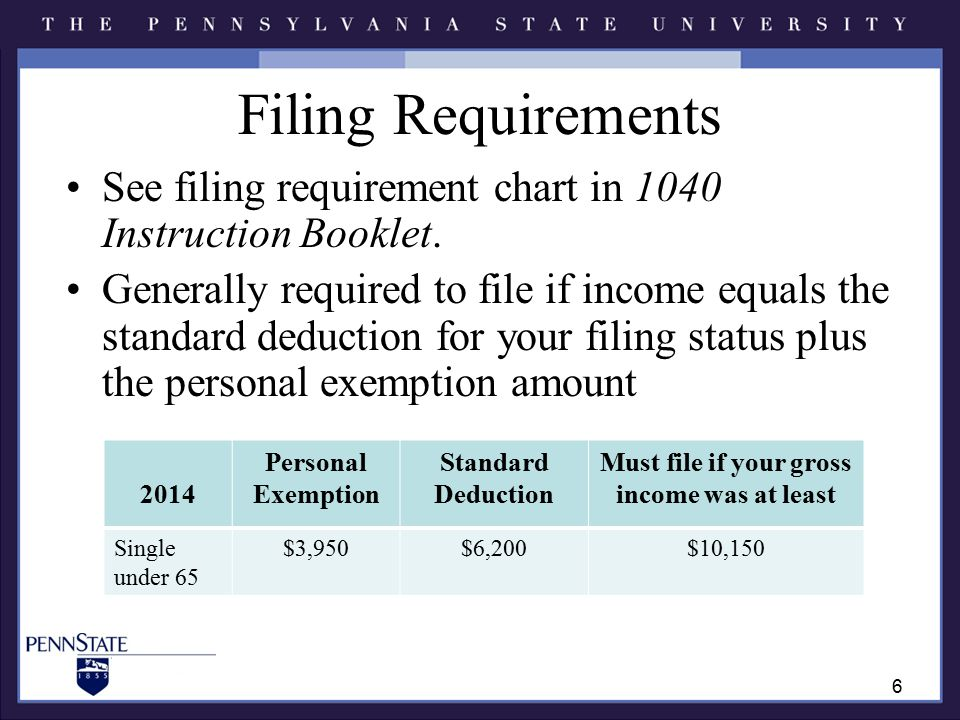 Filing Requirements See filing requirement chart in 1040 Instruction Booklet.