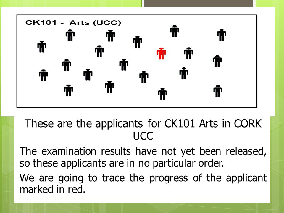 These are the applicants for CK101 Arts in CORK UCC The examination results have not yet been released, so these applicants are in no particular order.
