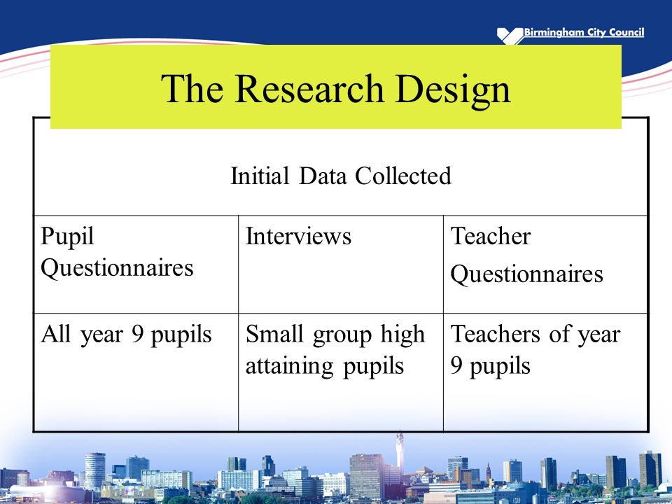 Initial Data Collected Pupil Questionnaires InterviewsTeacher Questionnaires All year 9 pupilsSmall group high attaining pupils Teachers of year 9 pupils The Research Design