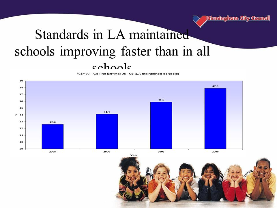 Standards in LA maintained schools improving faster than in all schools