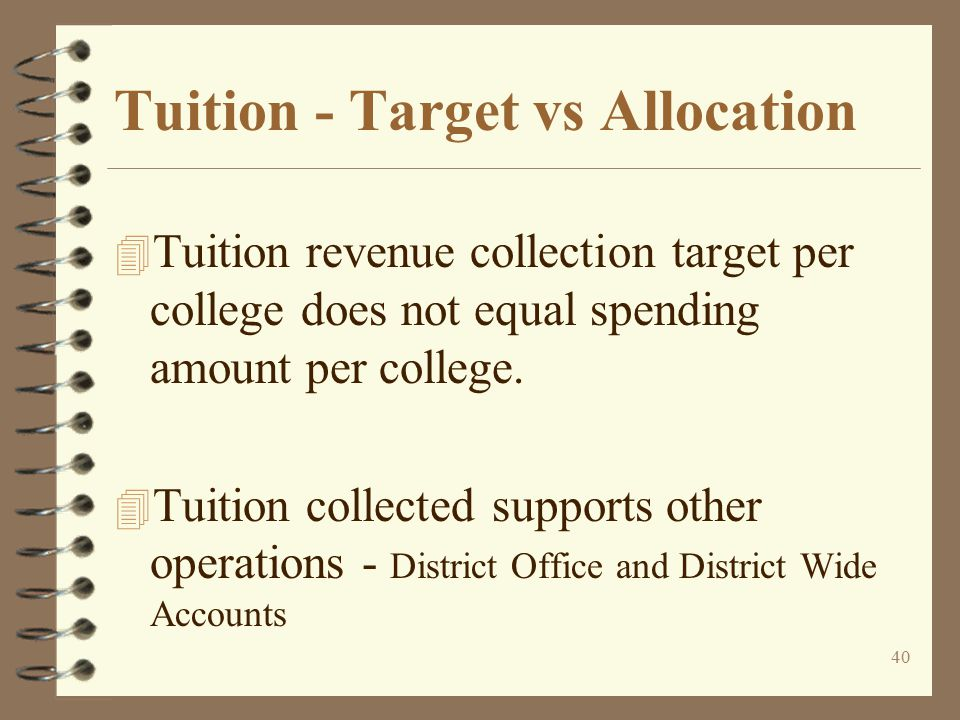39 Tuition 4 Target vs Allocation 4 Process 4 Exceptions