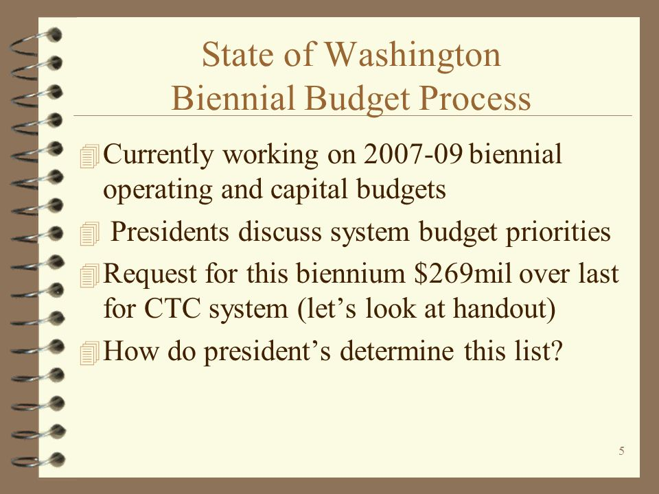 4 Budget Process 30,000 Ft.
