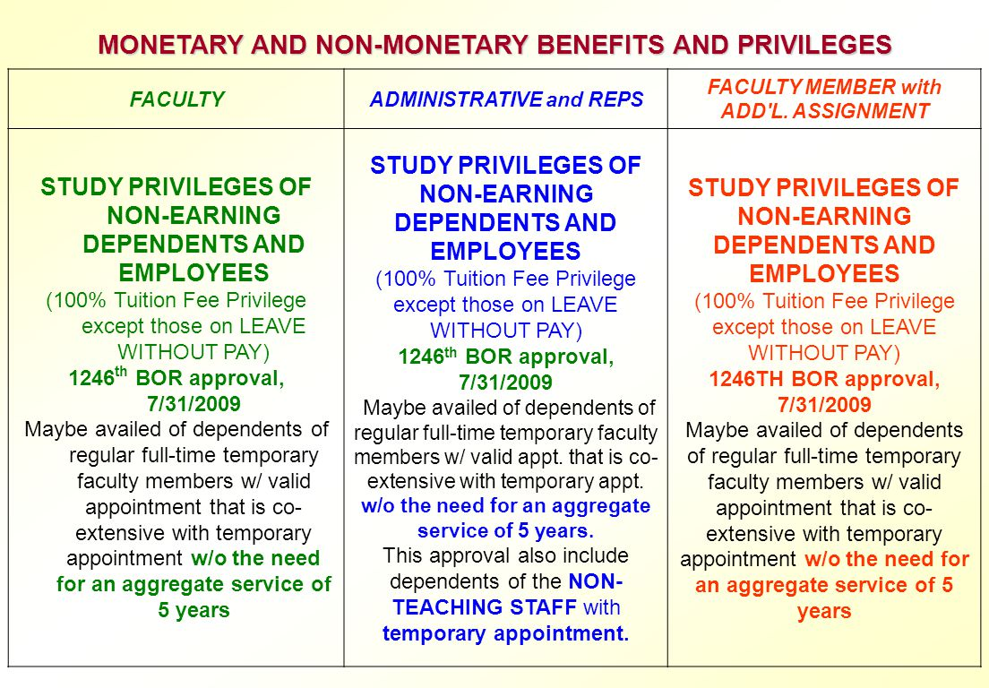 MONETARY AND NON-MONETARY BENEFITS AND PRIVILEGES FACULTYADMINISTRATIVE and REPS FACULTY MEMBER with ADD'L. ASSIGNMENT STUDY PRIVILEGES OF NON-EARNING