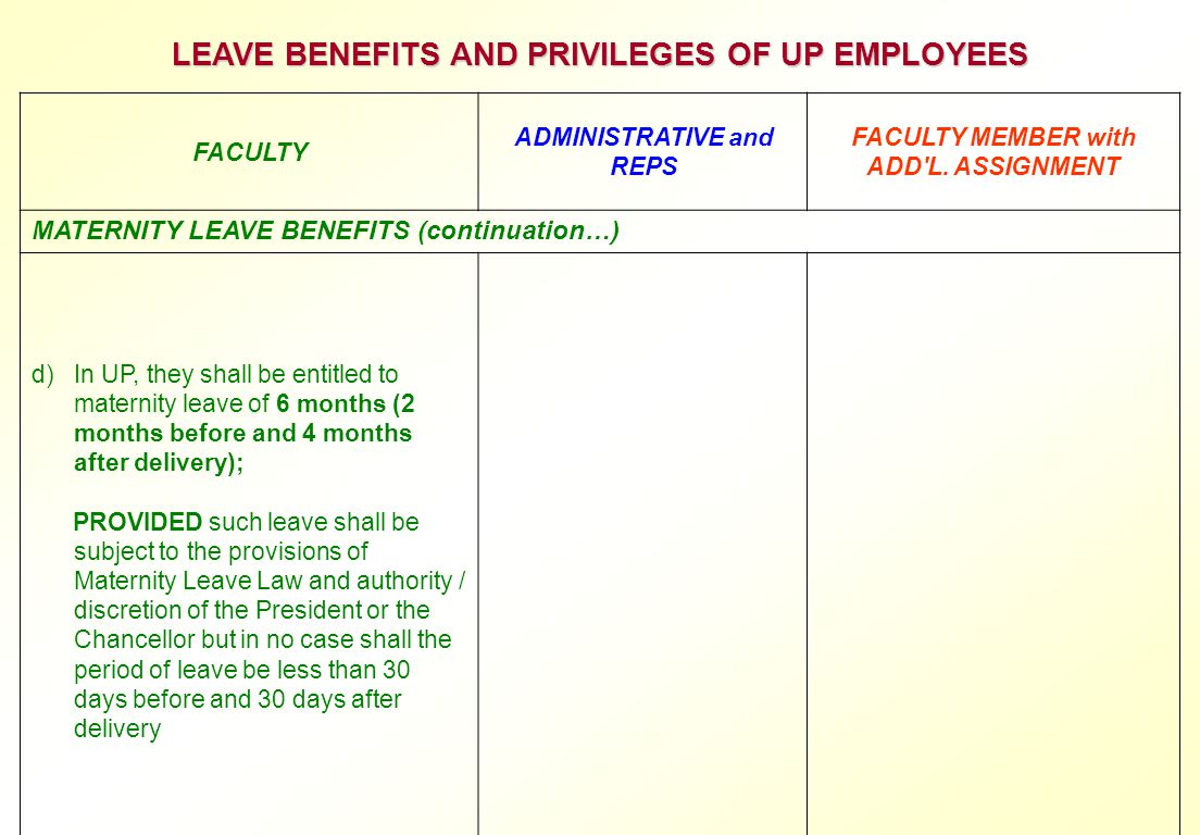 LEAVE BENEFITS AND PRIVILEGES OF UP EMPLOYEES FACULTY ADMINISTRATIVE and REPS FACULTY MEMBER with ADD'L. ASSIGNMENT MATERNITY LEAVE BENEFITS (continua