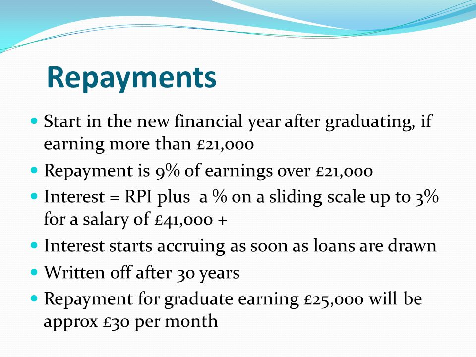 Repayments Start in the new financial year after graduating, if earning more than £21,000 Repayment is 9% of earnings over £21,000 Interest = RPI plus a % on a sliding scale up to 3% for a salary of £41,000 + Interest starts accruing as soon as loans are drawn Written off after 30 years Repayment for graduate earning £25,000 will be approx £30 per month