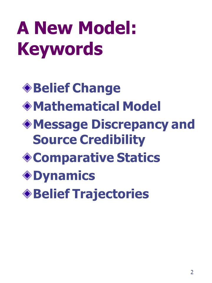A New Model: Keywords Belief Change Mathematical Model Message Discrepancy and Source Credibility Comparative Statics Dynamics Belief Trajectories 2