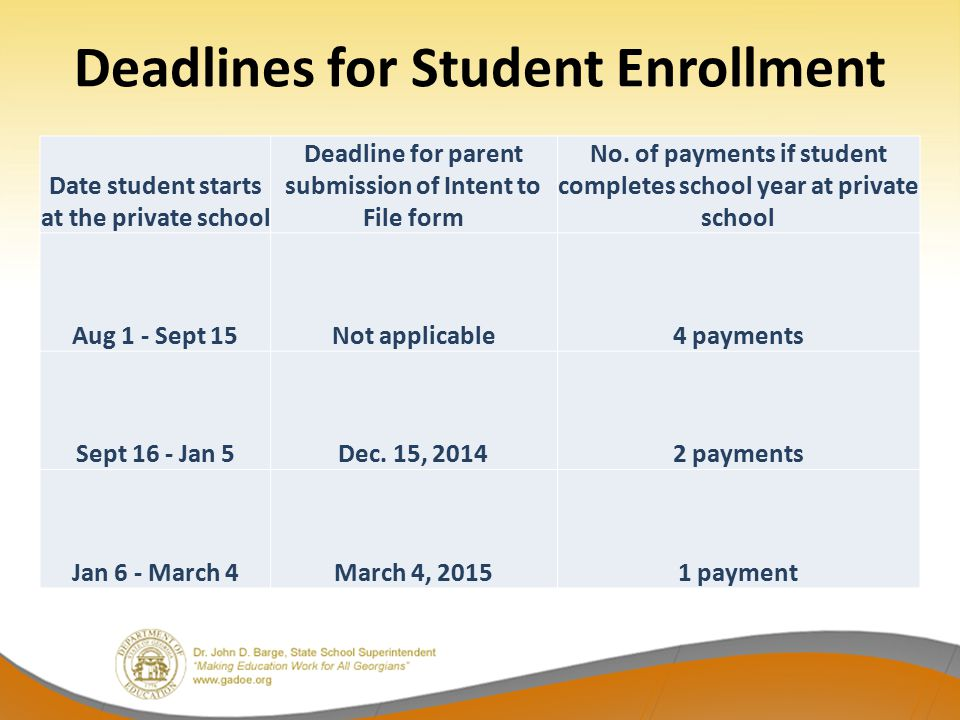 Deadlines for Student Enrollment Date student starts at the private school Deadline for parent submission of Intent to File form No. of payments if st
