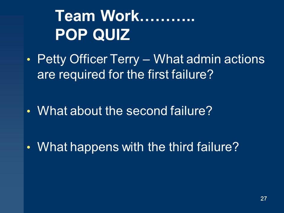 Team Work………..
