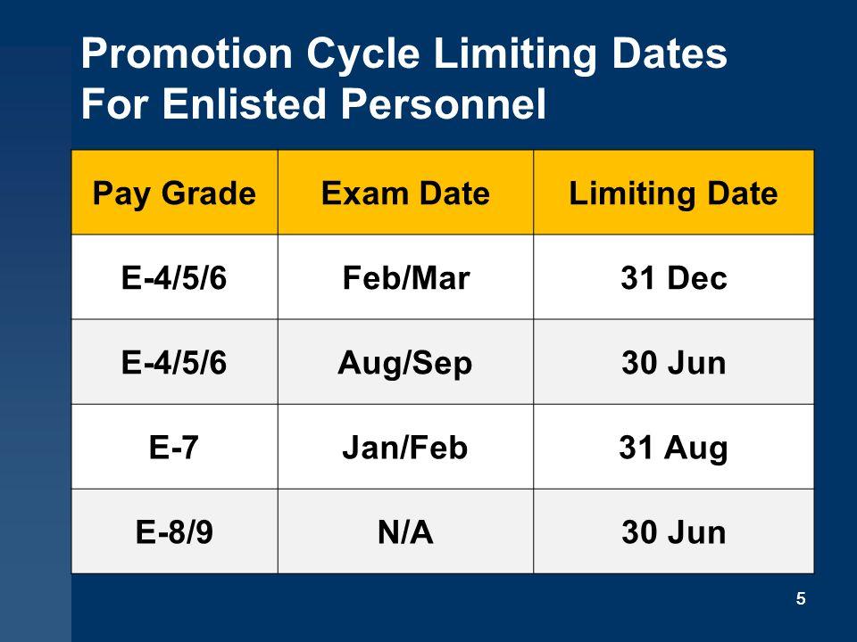 5 Promotion Cycle Limiting Dates For Enlisted Personnel Pay GradeExam DateLimiting Date E-4/5/6Feb/Mar31 Dec E-4/5/6Aug/Sep30 Jun E-7Jan/Feb31 Aug E-8/9N/A30 Jun 5
