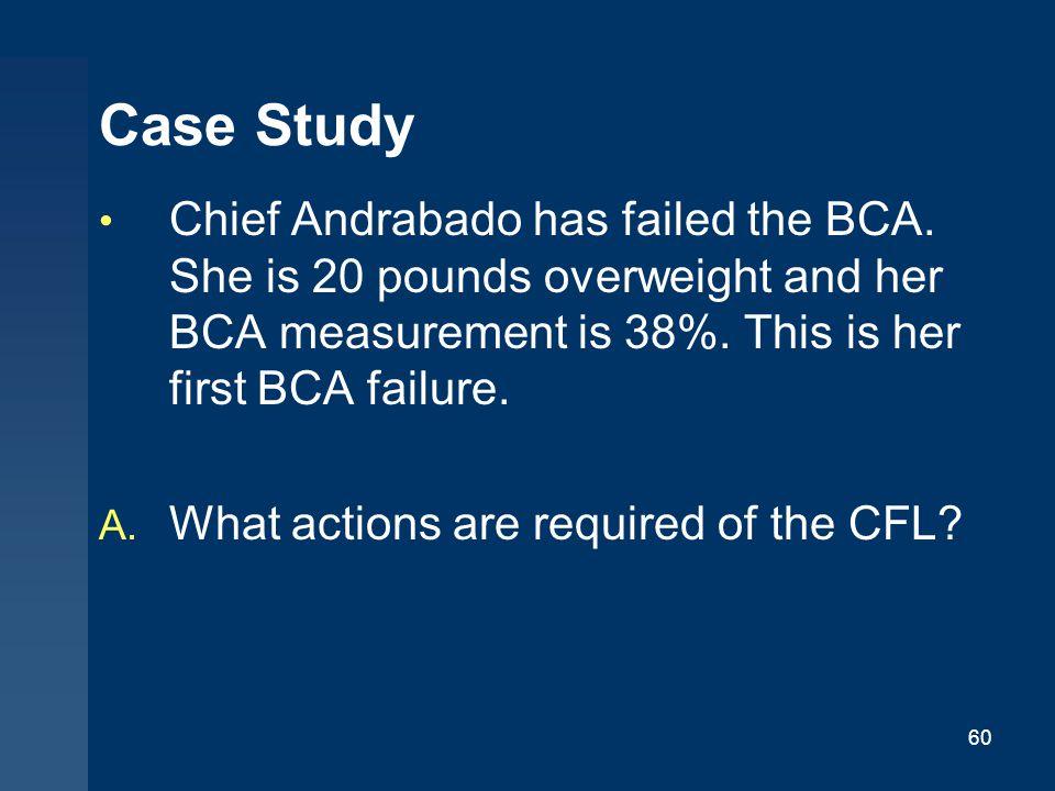 60 Case Study Chief Andrabado has failed the BCA.