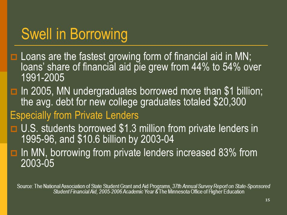 15 Swell in Borrowing  Loans are the fastest growing form of financial aid in MN; loans' share of financial aid pie grew from 44% to 54% over 1991-2005  In 2005, MN undergraduates borrowed more than $1 billion; the avg.