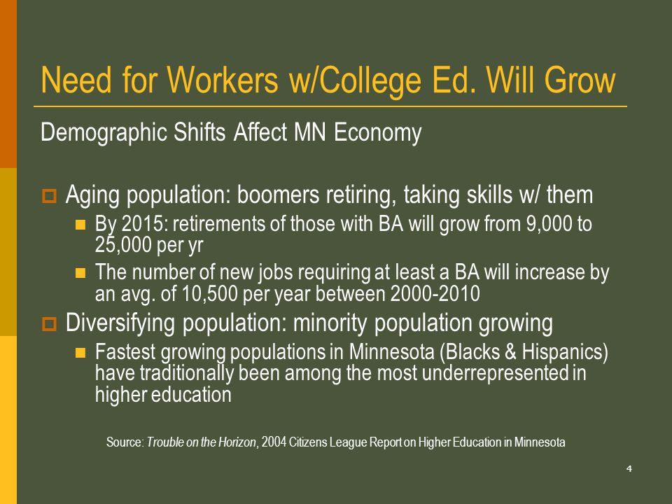 4 Need for Workers w/College Ed.