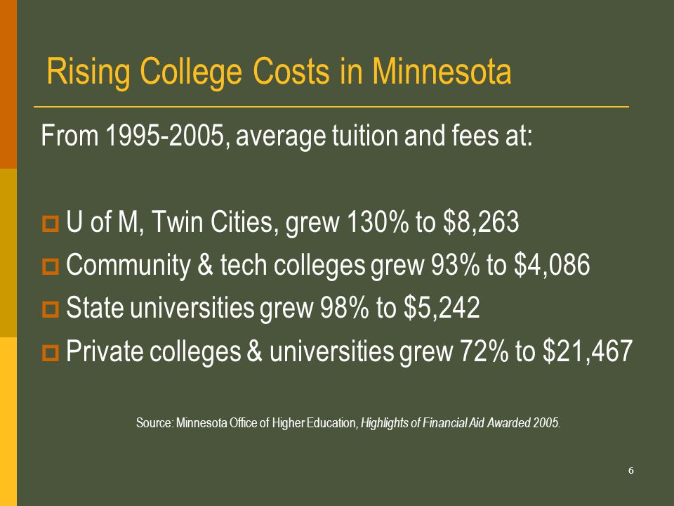 6 Rising College Costs in Minnesota From 1995-2005, average tuition and fees at:  U of M, Twin Cities, grew 130% to $8,263  Community & tech colleges grew 93% to $4,086  State universities grew 98% to $5,242  Private colleges & universities grew 72% to $21,467 Source: Minnesota Office of Higher Education, Highlights of Financial Aid Awarded 2005.
