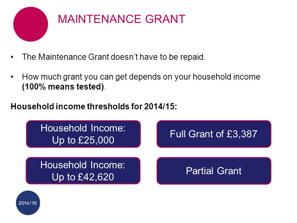 The Maintenance Grant doesn't have to be repaid.