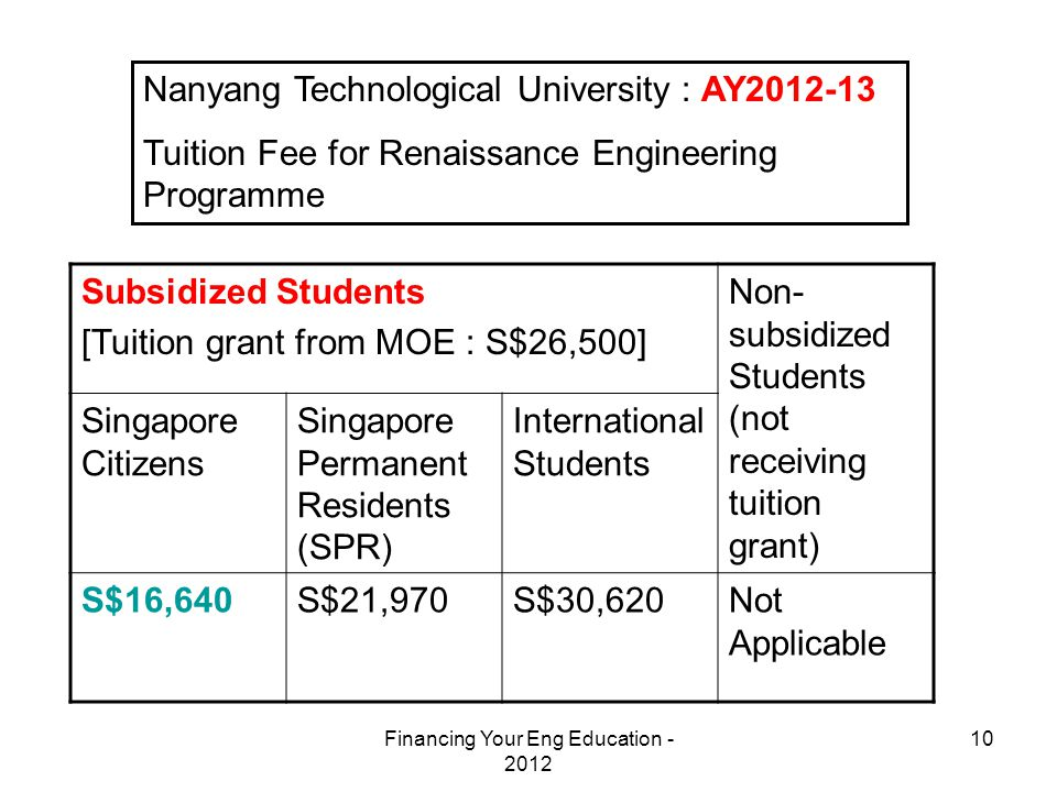 Financing Your Eng Education - 2012 10 Nanyang Technological University : AY2012-13 Tuition Fee for Renaissance Engineering Programme Subsidized Stude