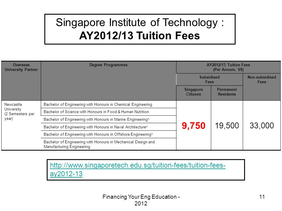 Financing Your Eng Education - 2012 11 Overseas University Partner Degree ProgrammesAY2012/13 Tuition Fees (Per Annum, S$) Subsidised Fees Non-subsidised Fees Singapore Citizens Permanent Residents Newcastle University (2 Semesters per year) Bachelor of Engineering with Honours in Chemical Engineering 9,750 19,50033,000 Bachelor of Science with Honours in Food & Human Nutrition Bachelor of Engineering with Honours in Marine Engineering^ Bachelor of Engineering with Honours in Naval Architecture^ Bachelor of Engineering with Honours in Offshore Engineering^ Bachelor of Engineering with Honours in Mechanical Design and Manufacturing Engineering Singapore Institute of Technology : AY2012/13 Tuition Fees http://www.singaporetech.edu.sg/tuition-fees/tuition-fees- ay2012-13