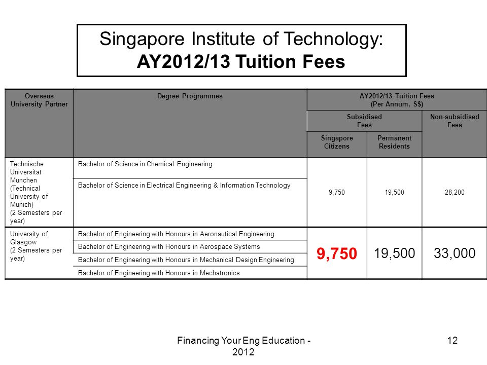 Financing Your Eng Education - 2012 12 Singapore Institute of Technology: AY2012/13 Tuition Fees Overseas University Partner Degree ProgrammesAY2012/13 Tuition Fees (Per Annum, S$) Subsidised Fees Non-subsidised Fees Singapore Citizens Permanent Residents Technische Universität München (Technical University of Munich) (2 Semesters per year) Bachelor of Science in Chemical Engineering 9,75019,50028,200 Bachelor of Science in Electrical Engineering & Information Technology University of Glasgow (2 Semesters per year) Bachelor of Engineering with Honours in Aeronautical Engineering 9,750 19,50033,000 Bachelor of Engineering with Honours in Aerospace Systems Bachelor of Engineering with Honours in Mechanical Design Engineering Bachelor of Engineering with Honours in Mechatronics
