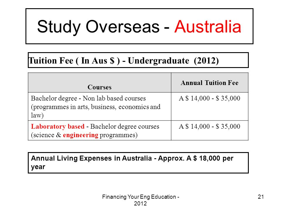 Financing Your Eng Education - 2012 21 Study Overseas - Australia Tuition Fee ( In Aus $ ) - Undergraduate (2012) Courses Annual Tuition Fee Bachelor
